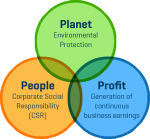 planet-people-profit